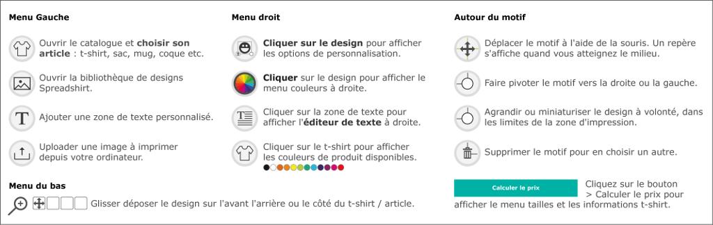 Outils du designer, étapes de personnalisation de t-shirt, memo